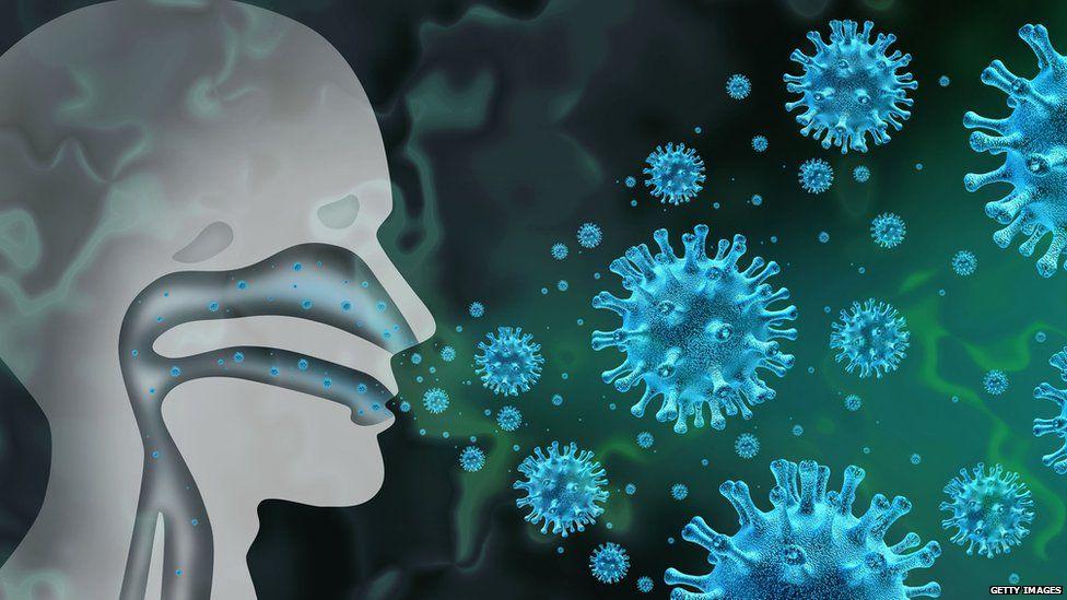 Coronavirus and infections